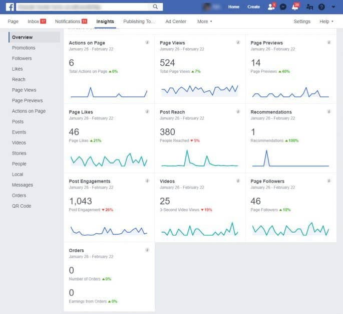 Know your numbers - Monitor Facebook Analytics