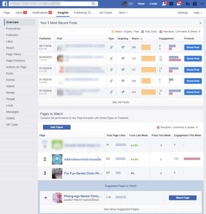 Facebook Analytics - Know your numbers